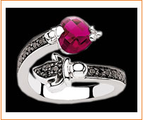 Gems and Jewellery Industry